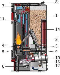 tsp t1 01 - Idropoint 11,5 kW